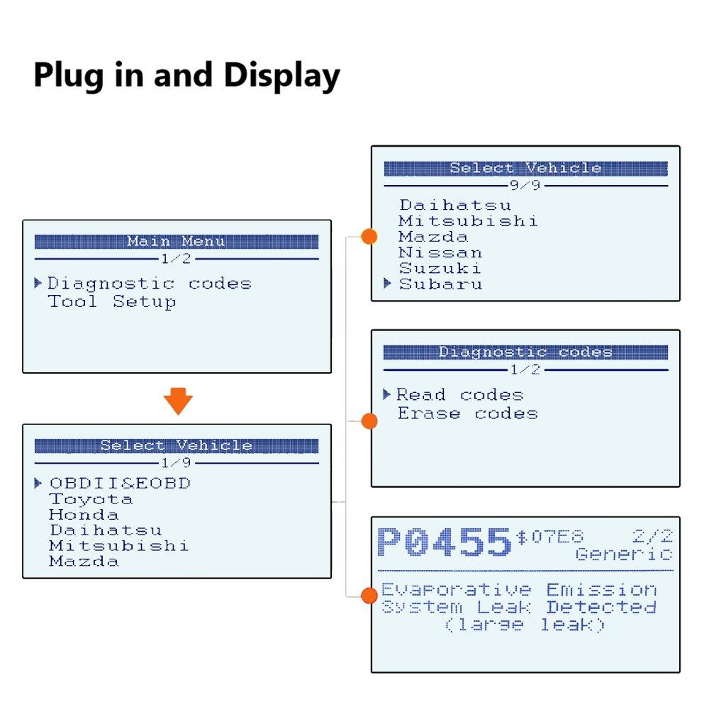 US $36 0 5% OFF|JOBD OBD2 Automotive Scanner Autophix OM500 OBD2 JOBD for  Toyota Honda Japanese Car Erase Fault Code Reader Diagnostic Scan Tool-in