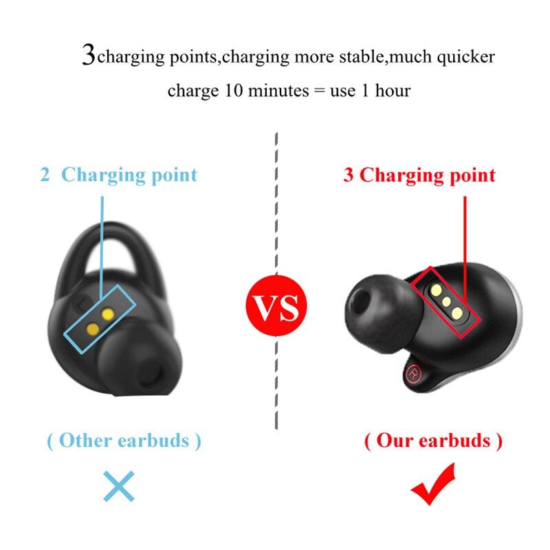 Bluetooth 5.0 écouteurs sans fil véritables étanche écouteurs Bluetooth Sport 3D Son Stéréo Écouteurs avec Boîte De Charge pour Téléphone - 4