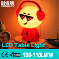 Free Shipping Home Decoration Creative LED Desk Lamp 3W LED Desk Lamp, AC85~265V, Warm White/Cold White, 2 Years Warranty