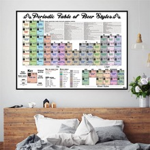 Buy periodic table beers and get free shipping on aliexpress eric and may periodic table styles canvas print painting urtaz Images