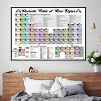 Periodic Table Of Beer Styles Canvas Art Print Painting Poster Wall Picture For Living Room Decor Home Decorative No Frame