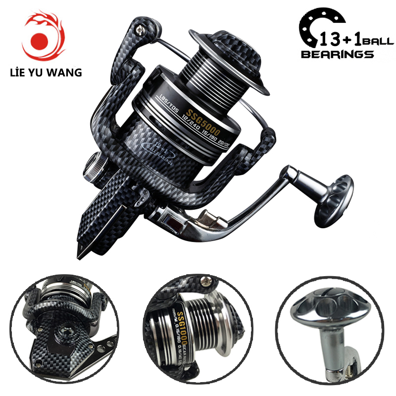 LI13 + 1 BB Water Drop Wheel 1000-7000 Metal Body Spinning Fishing Reels Automatic folding Feeder Carretilha de pesca shimano