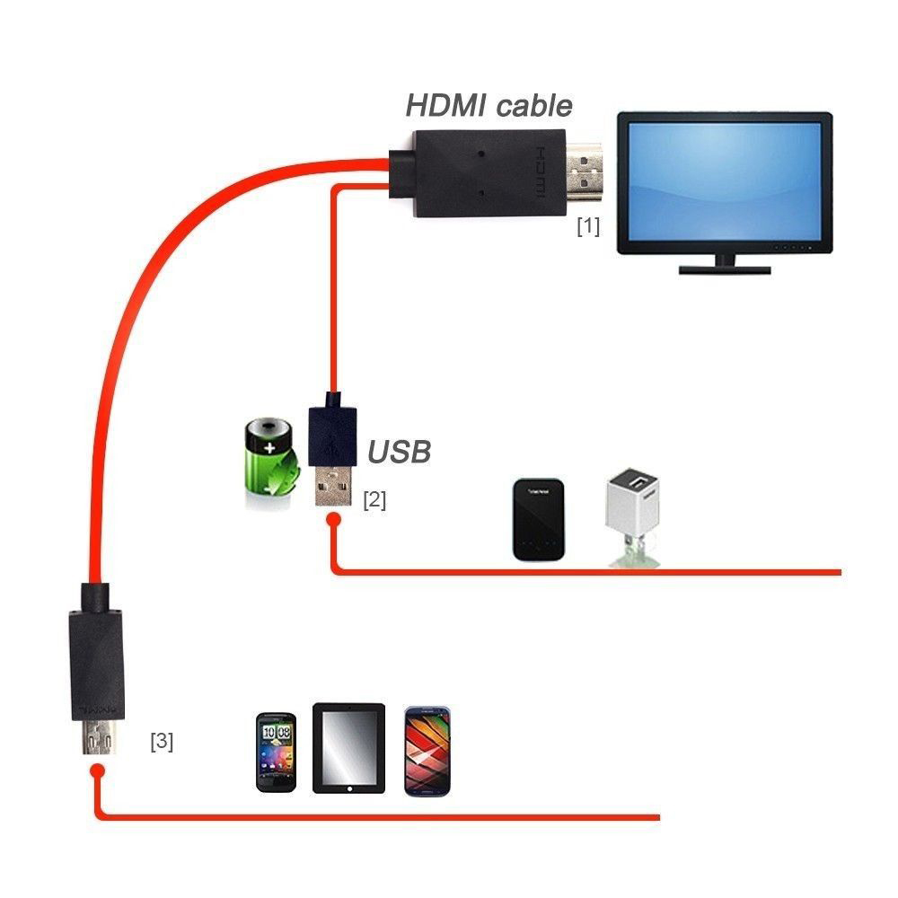 HTB1EpcSJpXXXXc2XXXXq6xXFXXXJ diagrams micro usb wiring diagram micro usb port wiring usb to hdmi wiring diagram at alyssarenee.co