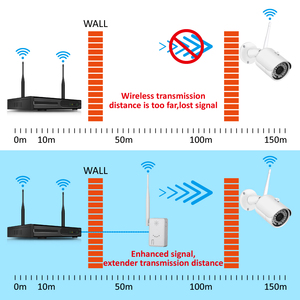 Image 5 - Einnov IPC Router uzatın WiFi aralığı 30m ev güvenlik kamerası sistemi kablosuz kameralar Wifi sinyal artırıcı 2.4G WiFi IPC