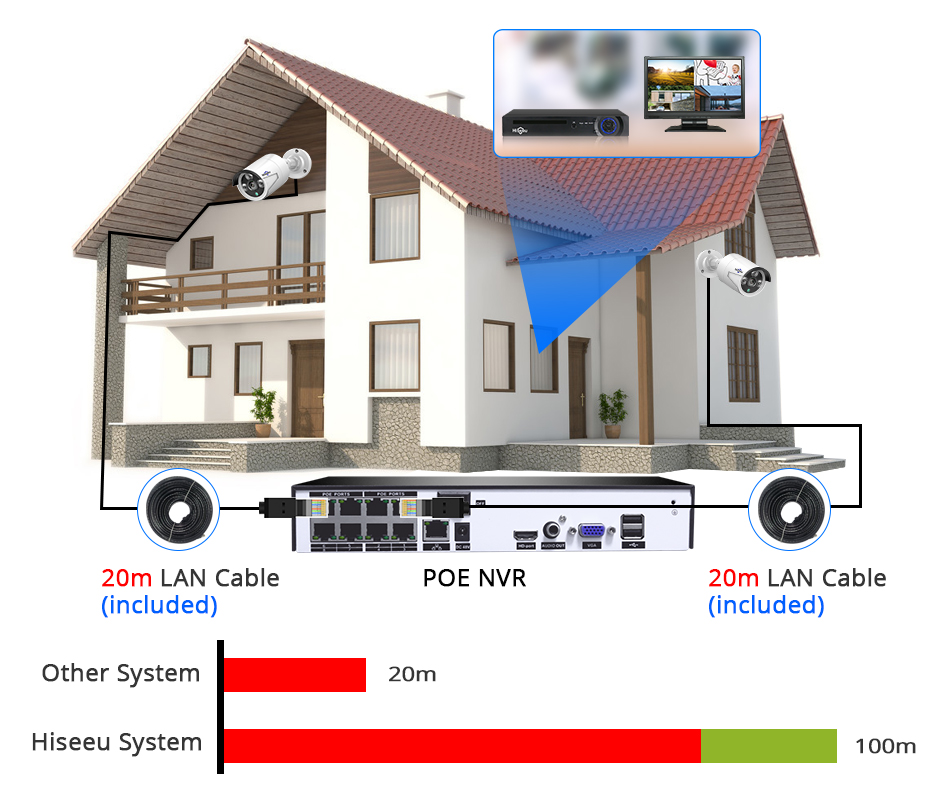 8CH POE 1080P 2MP outdoor waterproof CCTV camera System