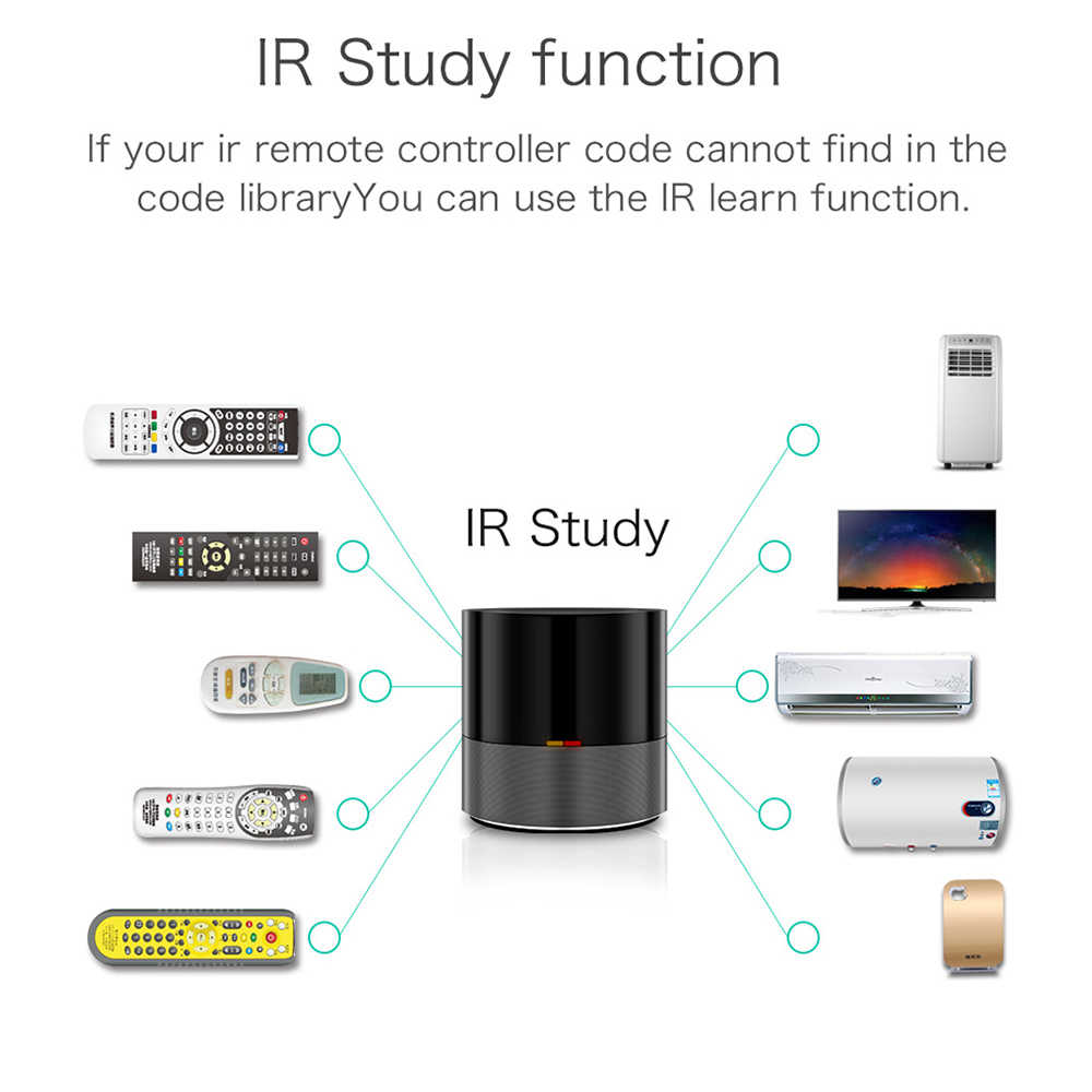 Geeklink Smart Home WIFI+IR+4G APP Siri Voice Remote Control for iOS  Android EU US Standard Work For Alexa Google Home Automate
