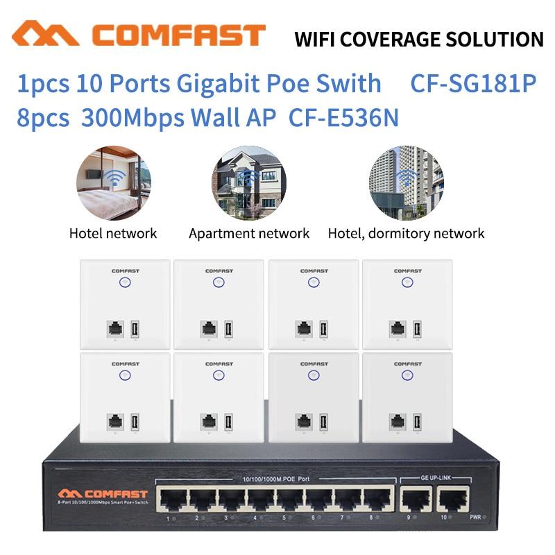 DHL Free Smart Home/Apartment Wifi Solution 10 Port Gigabit RJ45 POE Switch + 8Pcs Wireless AP RJ45 Port + 1 USB Port In-Wall AP
