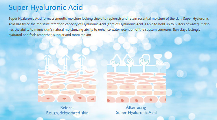 Super Hyaluronic Acid