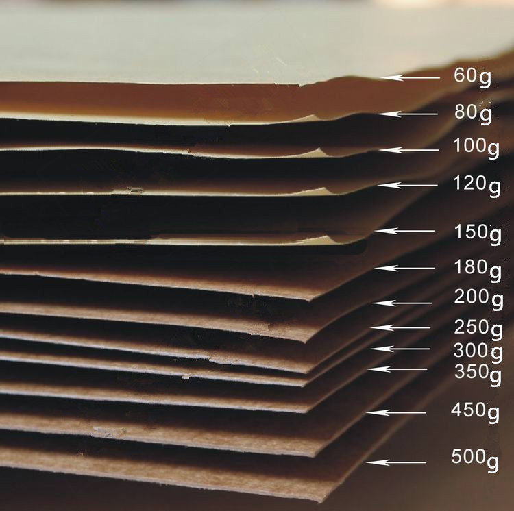200 gsm a4 brown kraft paper wood pulp classic invitation card 200 gsm a4 brown kraft paper wood pulp classic invitation card paper 50 sheetslot on aliexpress alibaba group stopboris Images