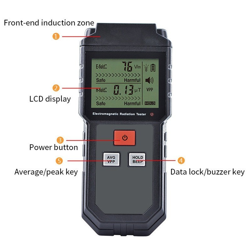 Portable Digital Electromagnetic Radiation Tester LCD Electric Field Magnetic Field Dosimeter Detector Sound Light Alarm tools in Electromagnetic Radiation Detectors from Tools