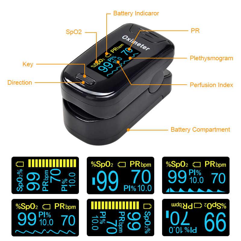 Detail Feedback Questions about ELERA Alarm finger pulse