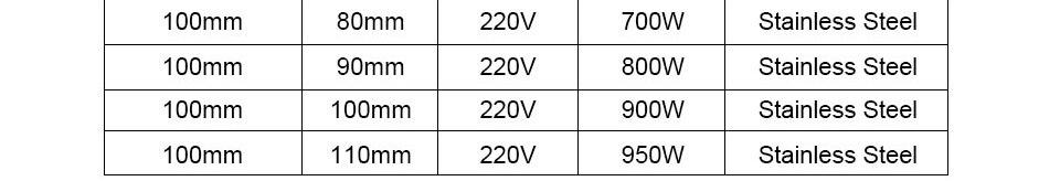 LJXH 530 W/570 W/600 W/650 W Керамический ленточный нагреватель Нержавеющаясталь AC220V 100x60 мм/100x65 мм/100x70 мм/100x75 мм для Пластик техники