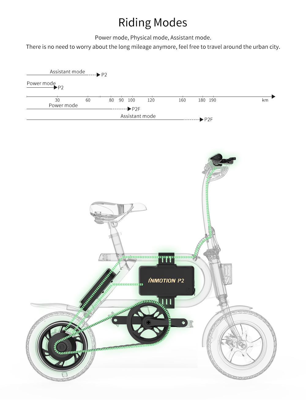 HTB1Etj3uHsrBKNjSZFpq6AXhFXau - INMOTION P2F EBIKE Folding Bike Mini Bicycle Electric Scooter Lithium-ion Battery 350W CE RoHS FCC