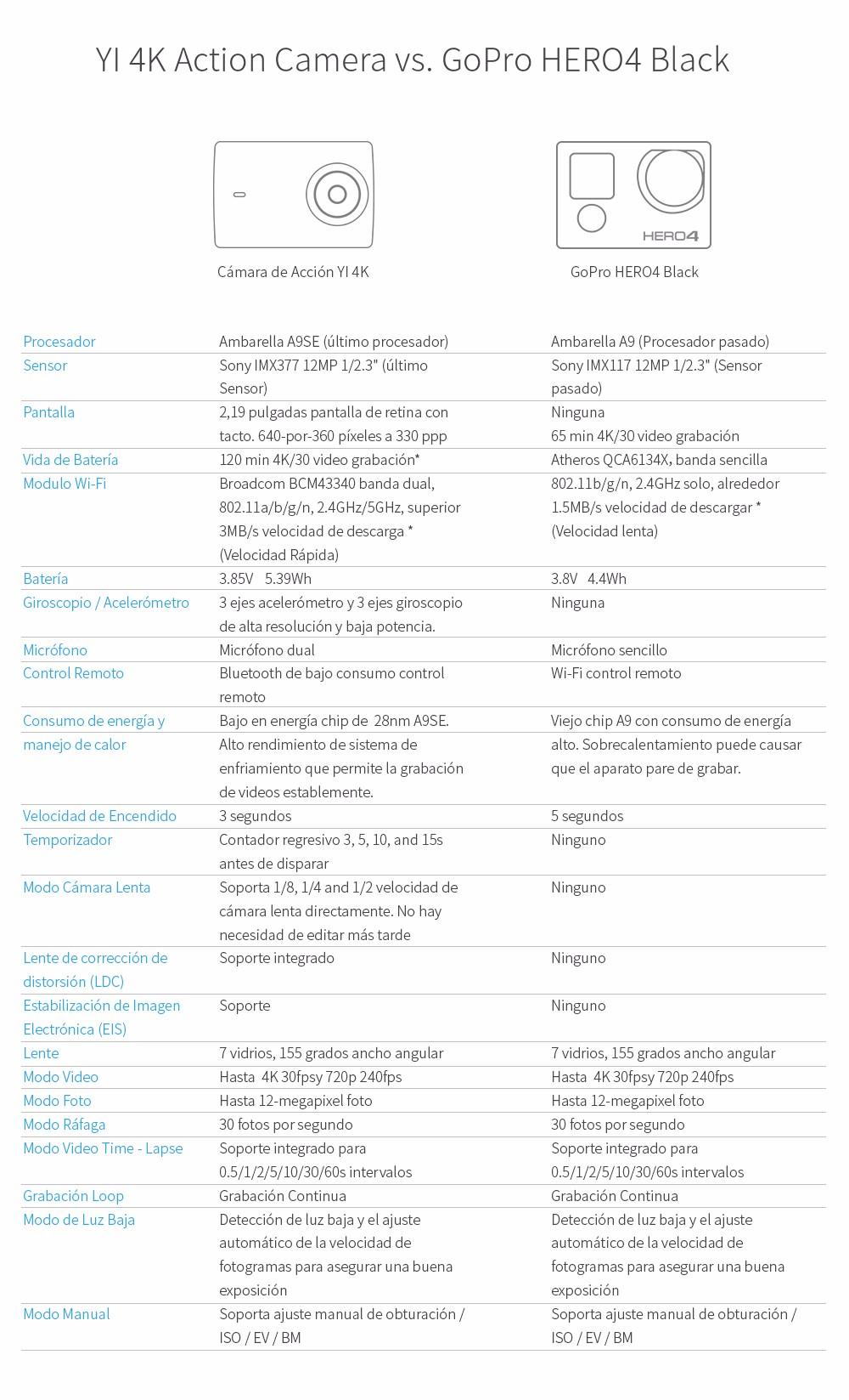 edición K/30fps 2.19 descuento 16