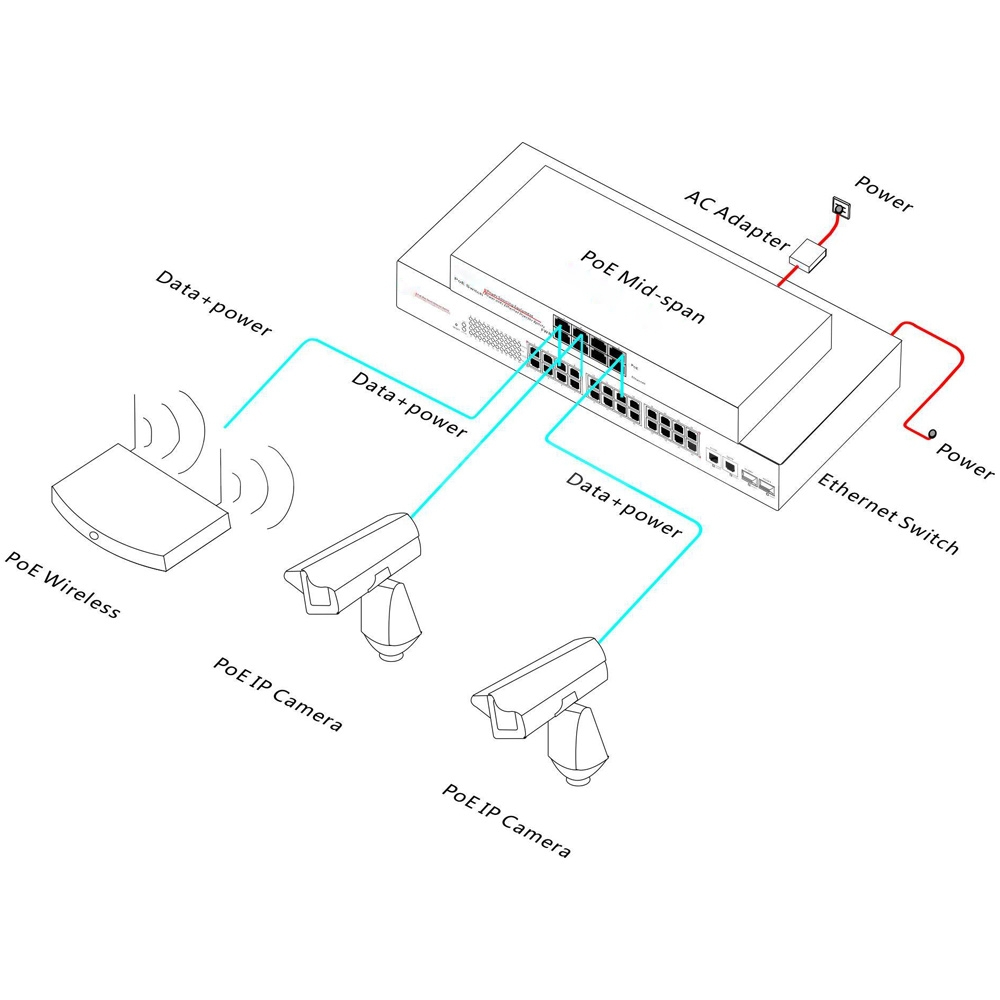 Old Fashioned Power Over Ethernet Diagram Motif - Best Images for ...