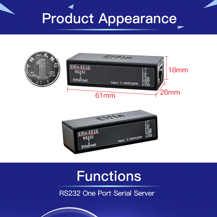 сети Ethernet в RS232; IO локальных сетей; сети Ethernet в RS232;