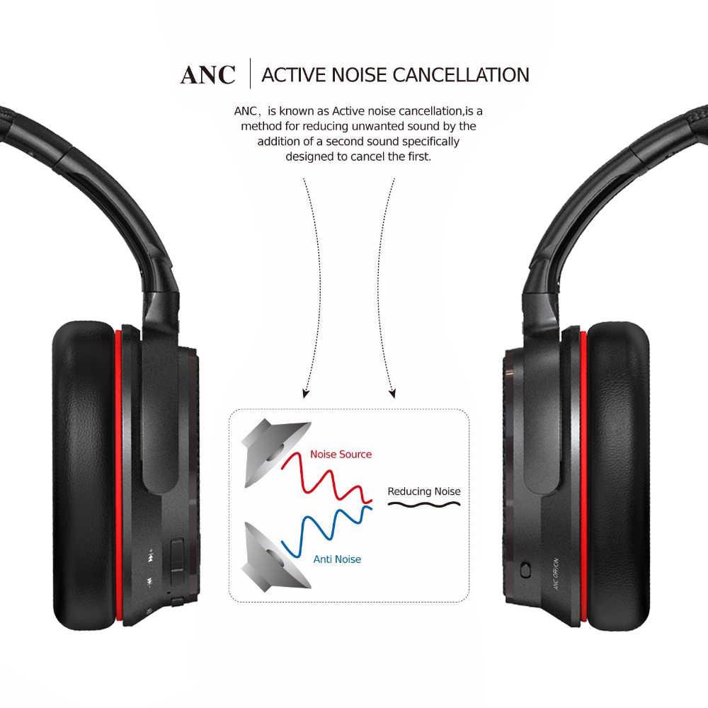 Ausdom ANC7S アクティブノイズハイファイステレオ重低音ワイヤレスヘッドセットテレビコンピュータ電話