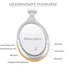 Bluedio F2 Wireless Headphones