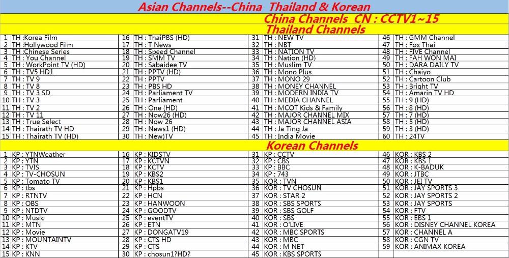 Asian Channels-14