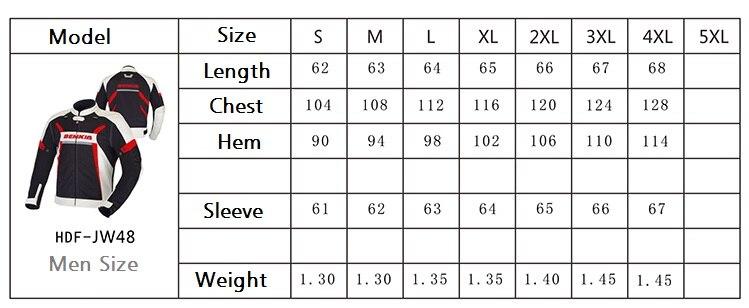 Info 4 Size