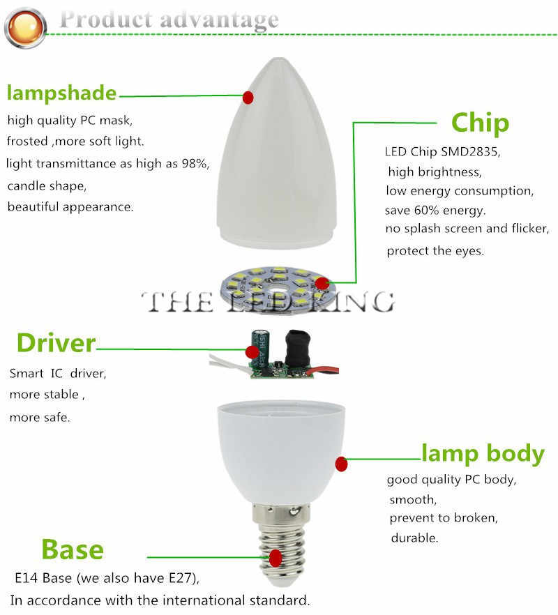 Żarówka świeczka LED oszczędzanie energii 5W 9W E14 220V CE ROSH ciepła/biała lampa kryształowa chandlier ampułka Bombillas światło świec LED