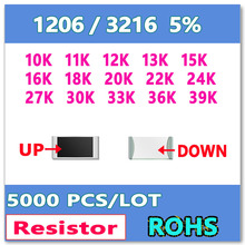 JASNPROSMA 1206 J 5% 5000 sztuk 10K 11K 12K 13K 15K 16K 18K 20K 22K 24K 27K 30K 33K 36K 39K wysokiej jakości urządzenia do montażu powierzchniowego 3216 OHM rezystor