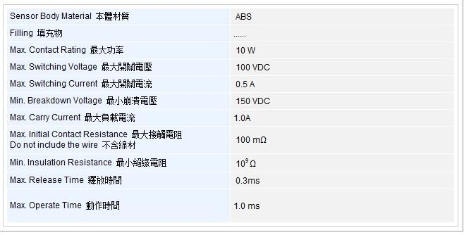 20 Pcs 214mm Reed Switch Plastic Type Gps 14b Anti Vibration Damage