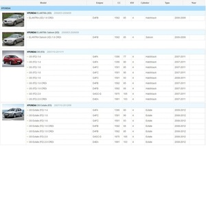 Image 5 - Air Filter สำหรับ Hyundai ELANTRA XD 1.6 CRDi 2006/i30 FD1.4 1.6 2.0 รุ่น 2007 2012 ปี 1 pcs ภายนอก Air กรอง OEM: 28113 2H000