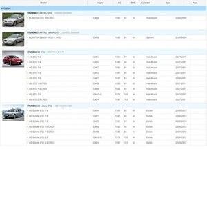 Image 5 - Lọc Không Khí Cho Xe Hyundai Elantra XD 1.6 Crdi 2006/I30 FD1.4 1.6 2.0 Model 2007 2012 Năm 1 cái Không Khí Bên Ngoài Lọc OEM: 28113 2H000