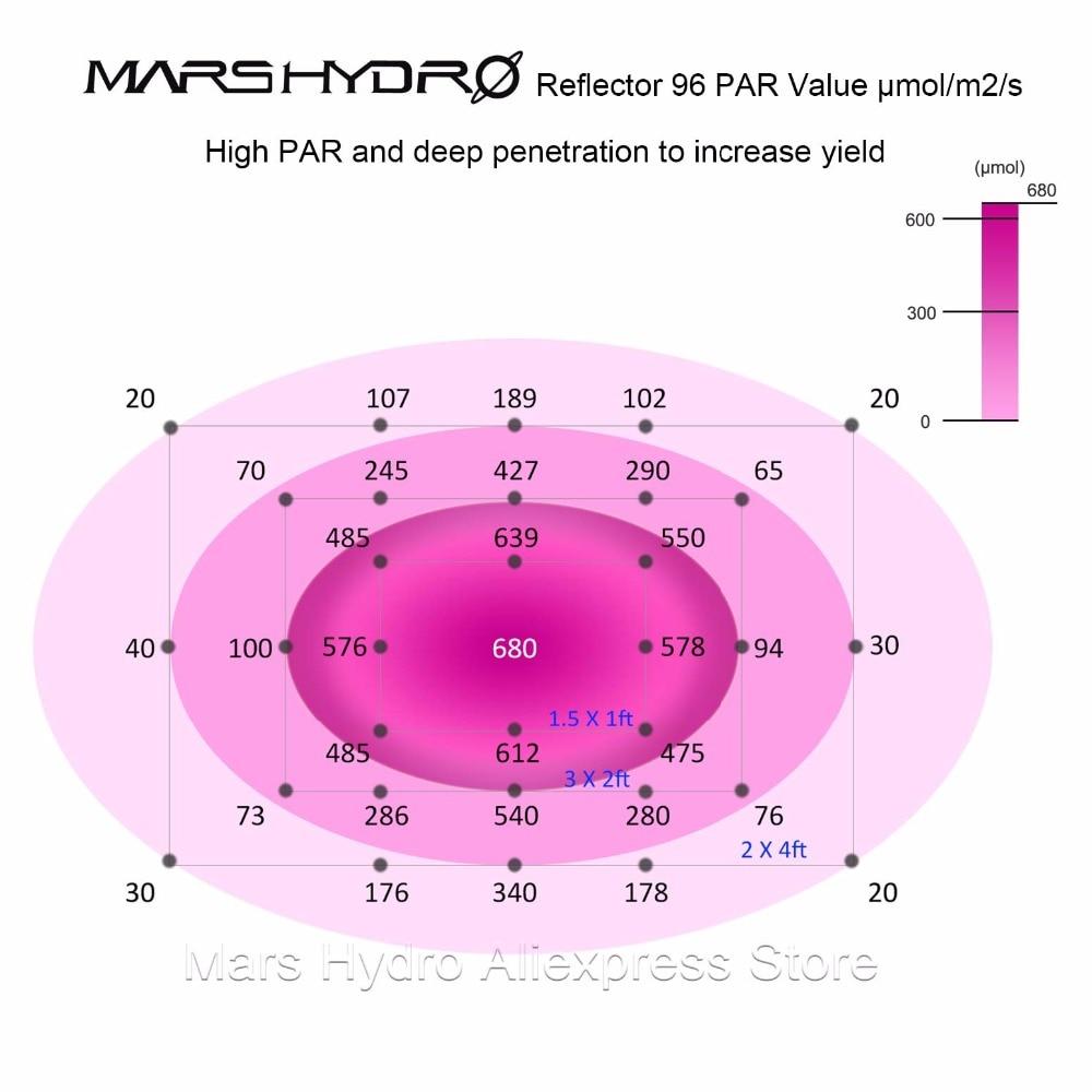 Mars Hydro Réflecteur 480 W led Élèvent La Lumière Plein Spectre IR pour Plantes D'intérieur serre hydroponique Intérieure L'ensemencement et La Floraison - 4