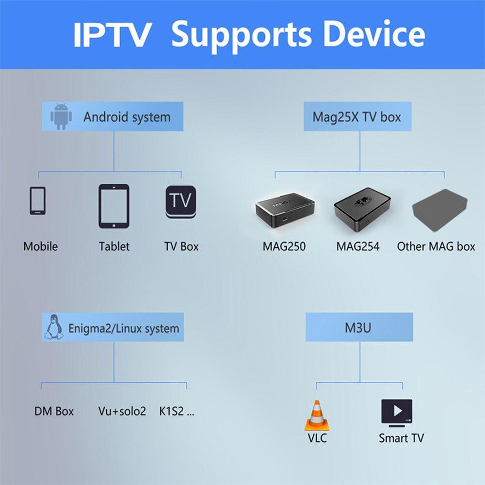 Smart-IPTV-M3U-Italia-HD-Dazn-Premium-Mediaset-HD-2000-Lives-8000-VODs-Sports-Italy-APK