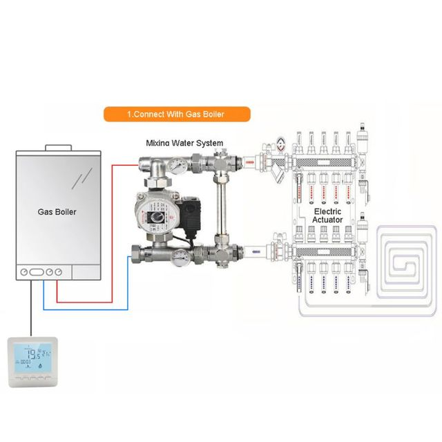 2019 New Gas Boiler Heating Temperature Controller Programmable Thermostat Wall Mounted Measurement Analysis Instruments