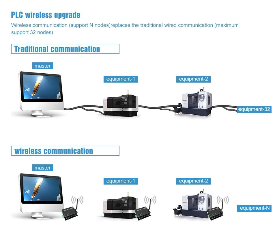 E90-DTU wireless transceiver (3)