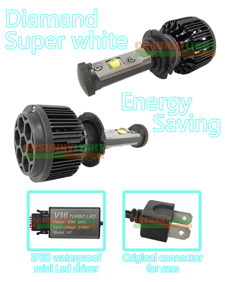 CNSUNNYLIGHT Car Headlights H7 LED Bulb Auto Front Bulb 60W  7200LM Automobiles Fog Headlamp 3000K 4300K 6000K 8000K With EMC (6)