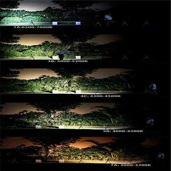 Convoy Portable S2+ Black L2 7135x8 3/5mode EDC LED Flashlight 18650 U2-1A T6-3B T6-4C T5-5B T4-7A Torch for Camping Hunting 5