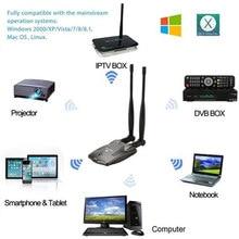 Adaptateur WiFi sans fil déverrouillage de mot de passe Internet longue portée double antenne Wifi décodeur adaptateur Wifi USB