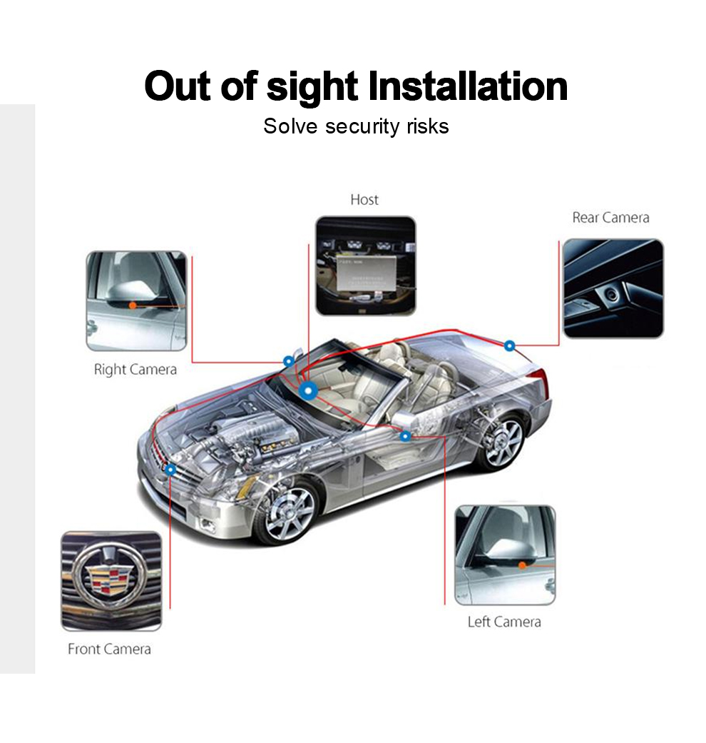 Panoramic Rearview Camera 360 Degree Parking System Auto Car Camera All Round Night Vision Waterproof Reverse Camera De Recul (2)