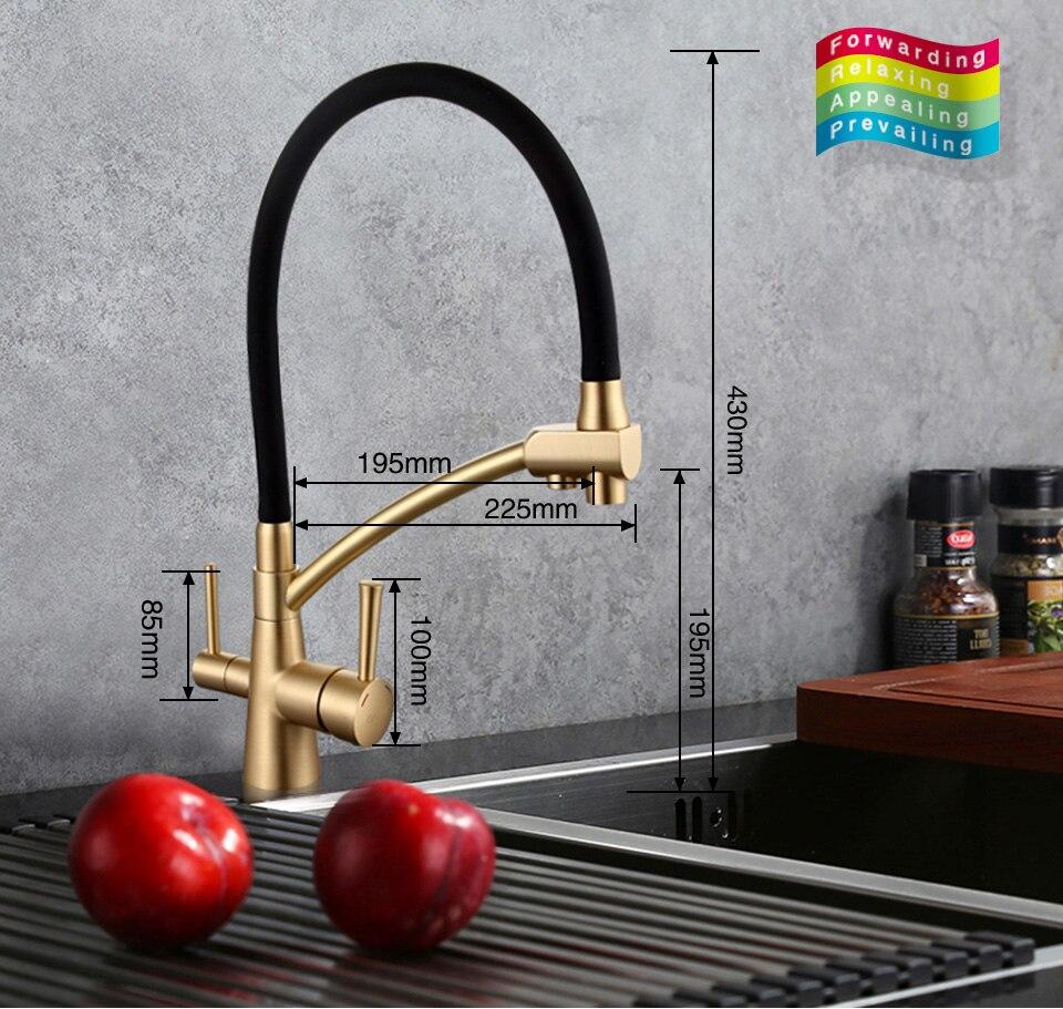 Groß Italienische Küchenarmaturen Uk Galerie - Ideen Für Die Küche ...