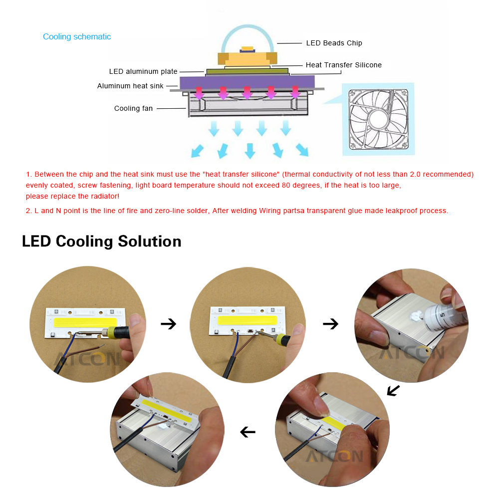 220v 230v led spot light floodlight rectangle cob chip 30w 50w 70w 100w integrated smart ic driver lamp bulbs outdoor lighting in led bulbs tubes from  [ 1000 x 1000 Pixel ]