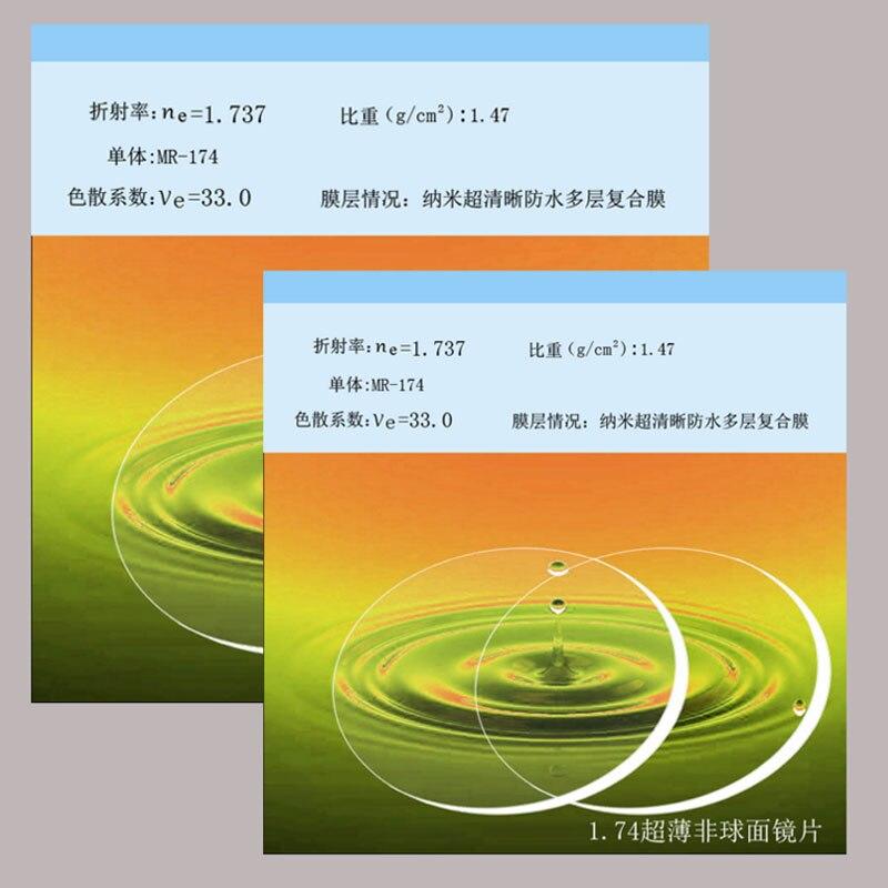 Lentille de résine de CR-39 d'index 1.74 clair lentille de revêtement réfléchissante UV de HMC verres optiques progressifs lentille anti-bleue de myopie de presbytie