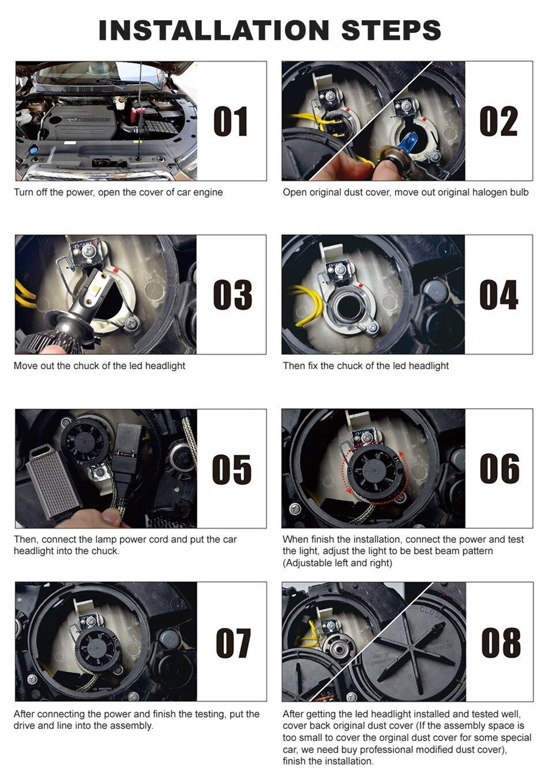 Зэс 1860 чипы автомобилей головной светильник светодиодный H7 H4 Светильник лампы H1 H11 H3 H13 9004 9005 9006 9007 10000LM 12V 3000K 4500K 6500K для автомобильных фар