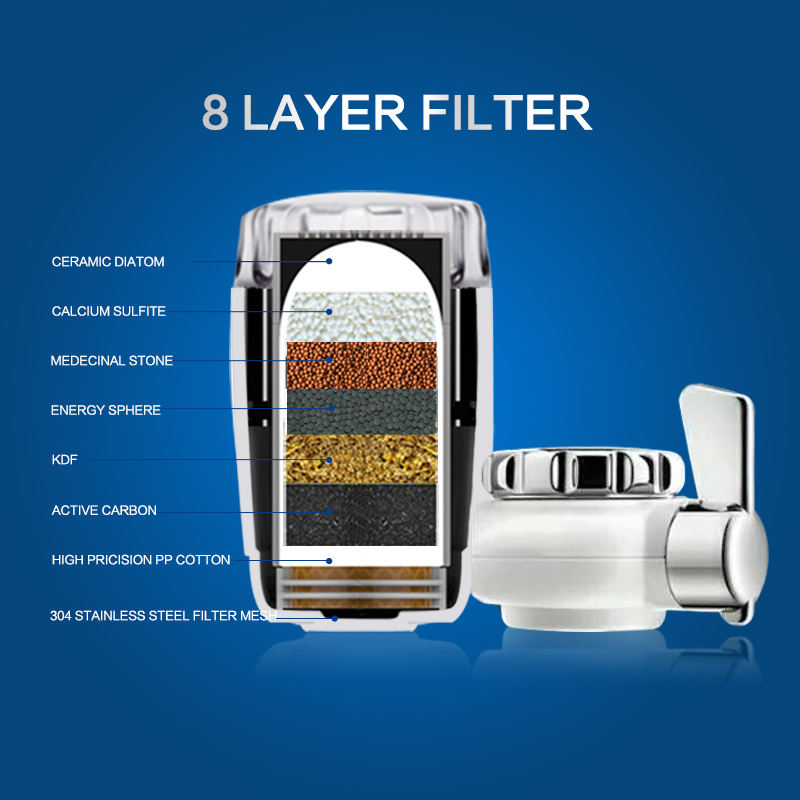 Brand new High Quality  Filter cartridges for  Water filter faucet  H-103  Water purifier 2/lot Free shipping