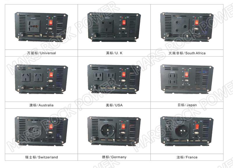 socket types-1