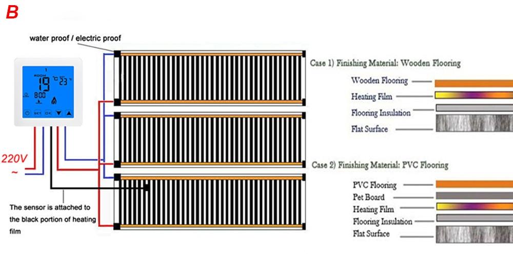 carbon heating film wiring B