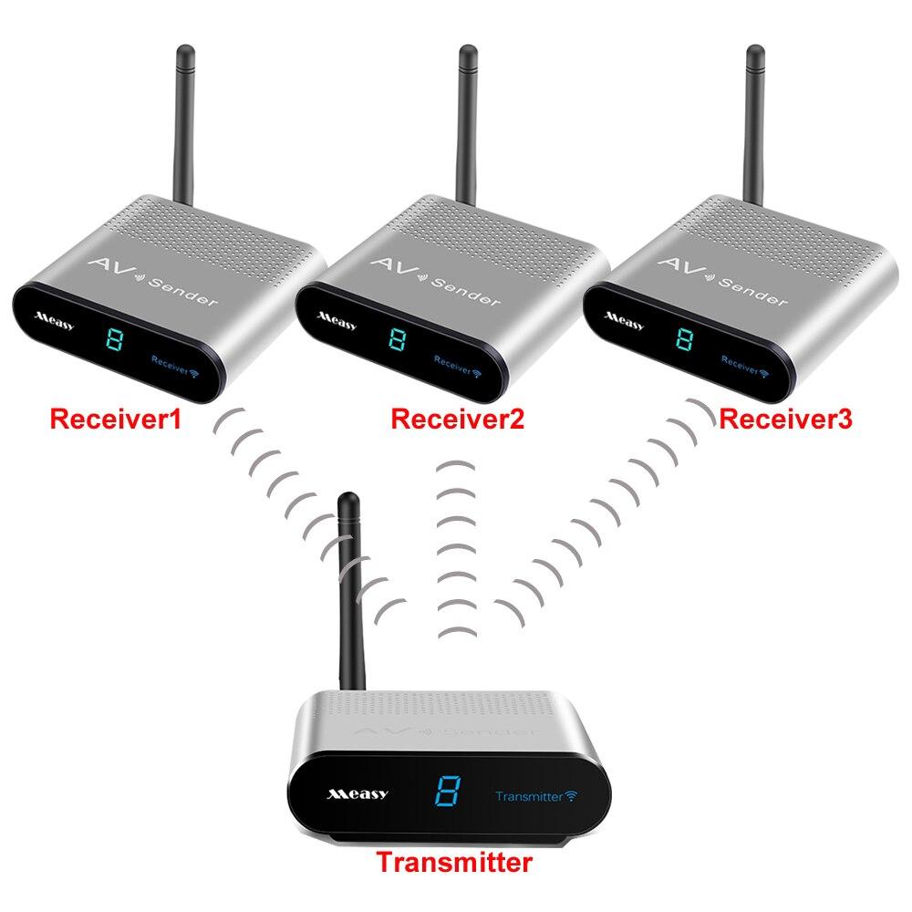 Measy av220 2.4G 200 M récepteur émetteur AV sans fil intelligent avec extension à distance IR le partage de décodeur (1TX à 3RX)