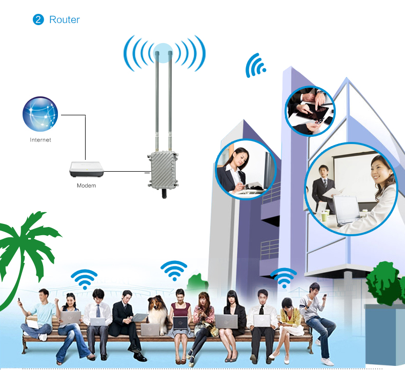 HIGH POWER 500W Wifi Outdoor Antenna AP Engineering Routing long Range Wireless Wifi omnidirectional CPE AP for school wifi Send