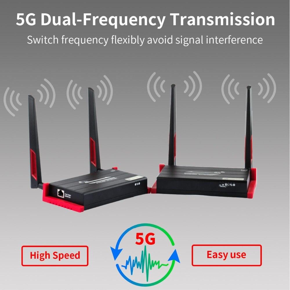 Wireless HDMI Transmitter Receiver (4)