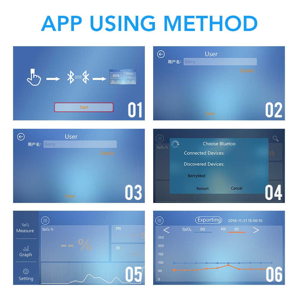 OLIECO Draagbare Mini Android iOS Bluetooth Vinger Pulsoximeter Blood Oxygen Sturation Meter SPO2 PR Saturatiemeter Monitor Kerst