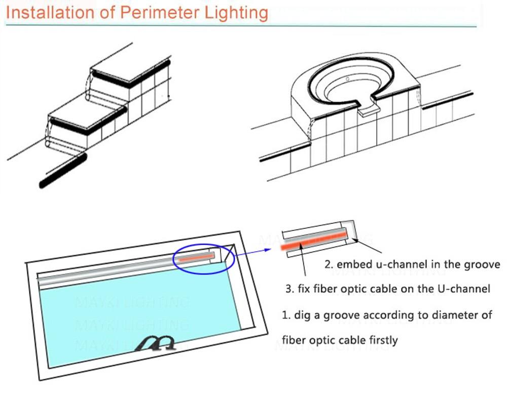 pool-perimeter-lighting