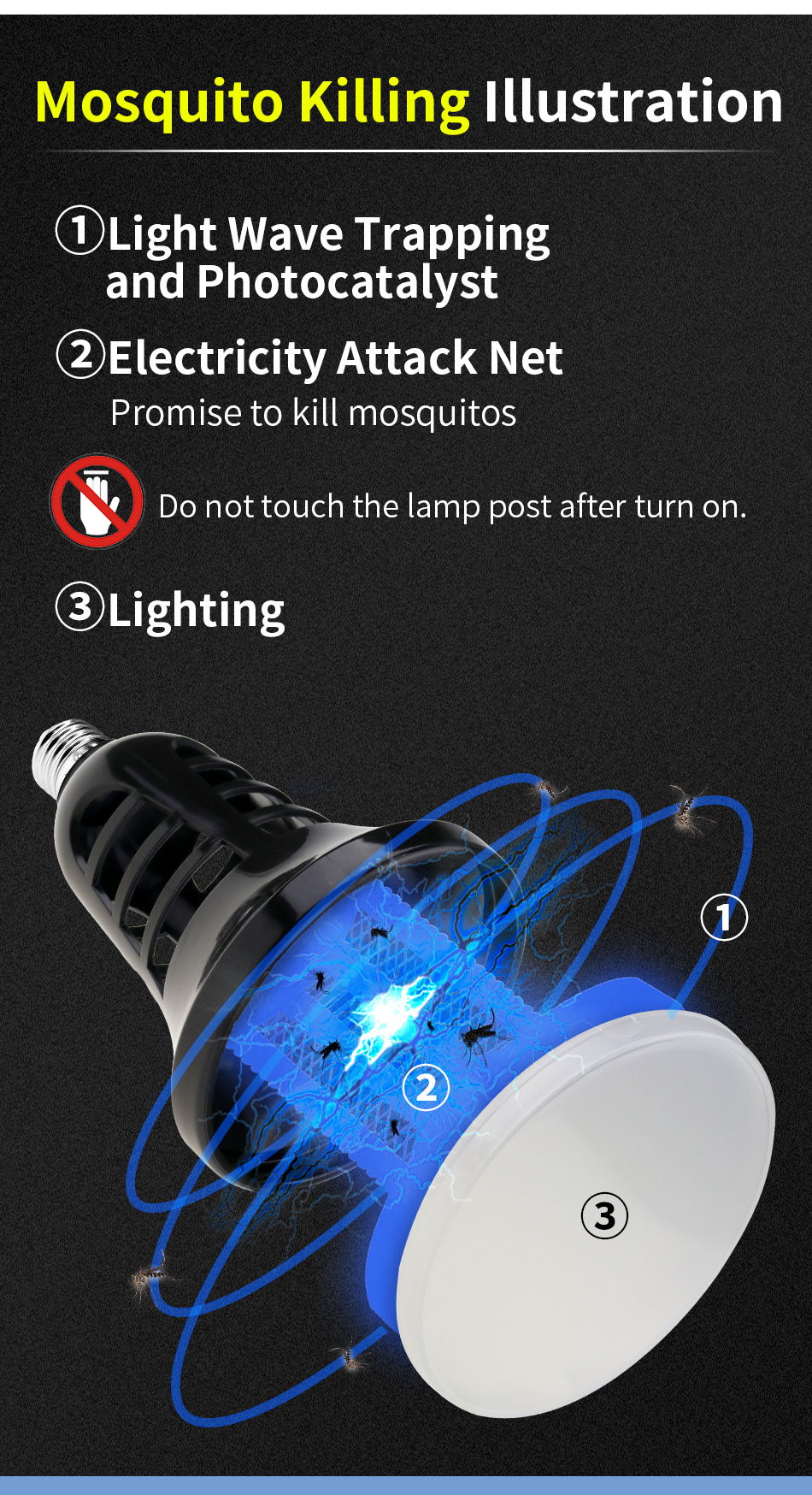 _07  CanLing E27 LED Bulb Electrical Lure Mosquito Killer Mild 220V Mosquito Killer Lamp 2 in 1 Digital Anti Insect Bug Night time Lamps HTB1F6kNqeuSBuNjSsplq6ze8pXam